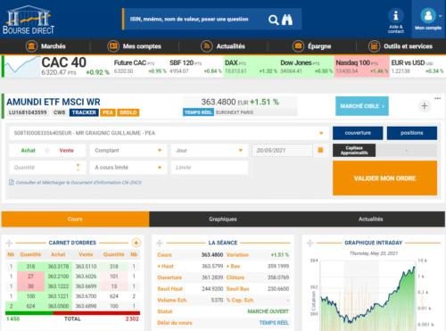 Avis Bourse Direct consultation tracker ou ETF MSCI World CW8 Amundi
